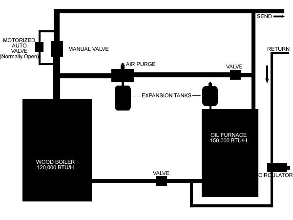 Boiler Water Column ~ Bouncing boiler water level